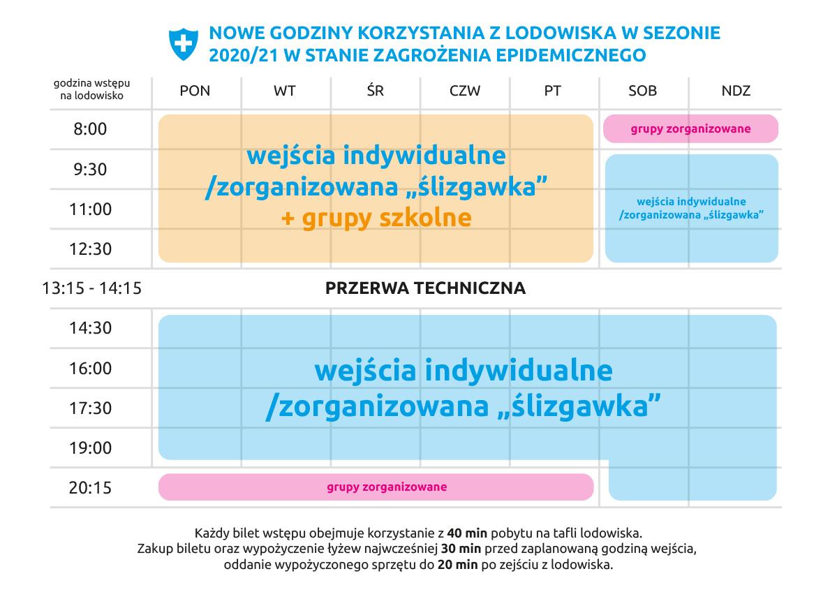 Grafika przedstawiająca tabelarycznie harmonogram wejść indywidualnych, szkolnych i grup zorganizowanych