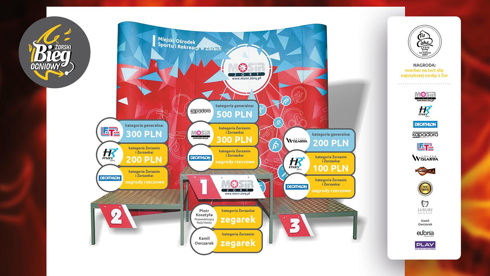 Na grafice zdjęcie podium, logotypy partnerów i sponsorów na ognistym tle i lista nagród biegu ogniowego